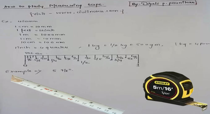 Some useful guidelines to study your measuring tape