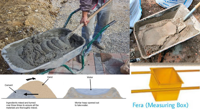Proper method for mixing mortar