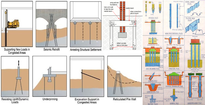 Some useful construction tips for installation of Micropiles Foundation