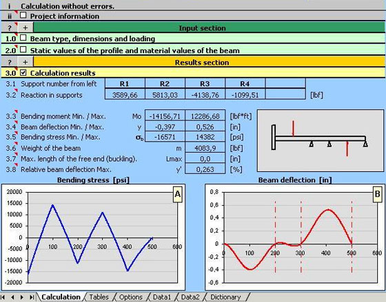 MITCalc Beam Calculation is useful for Beam Analysis and Estimate