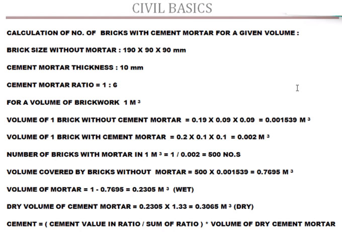 How to calculate number of bricks with cement mortar