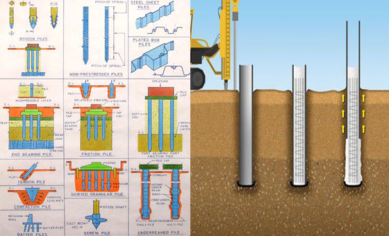 There exist three types of construction piles foundations which range from driven piles, Cast-in-situ piles and Driven and cast-in-situ piles.