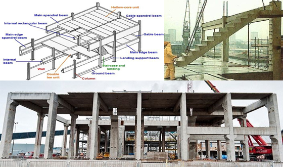 Categories of precast components in a building