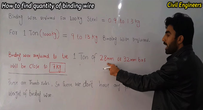 Learn to estimate the quantity of binding wire in steel