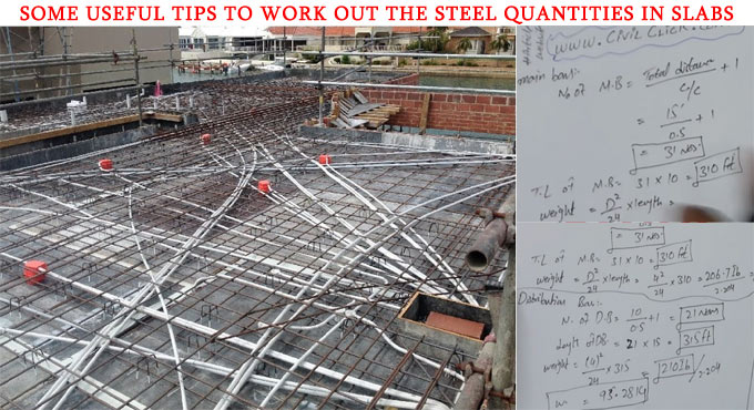 Some useful tips to work out the steel quantities in slabs
