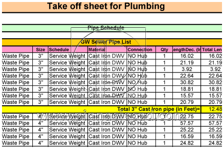 Quantity takeoff sheet for plumbing cost estimating bid for Plumbing material spreadsheet