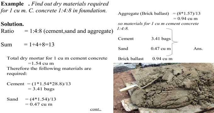 How to make rate analysis for cement mortar