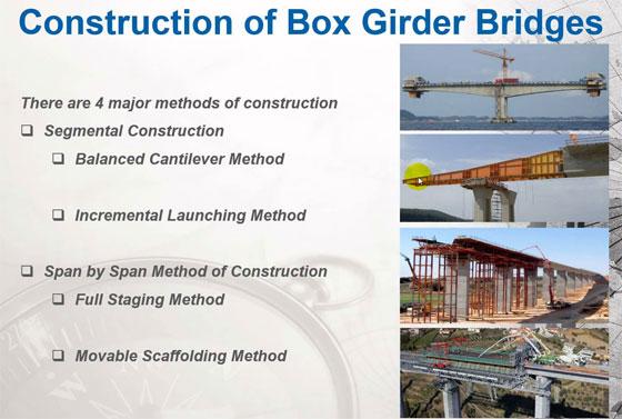 concrete box girder bridge design pdf