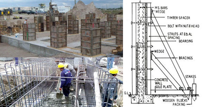 Checklist for quality control of Reinforced Cement Concrete Work
