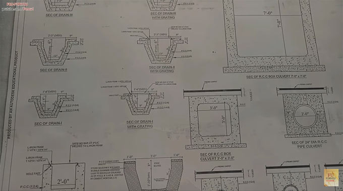 Some useful tips to study various drawing plans for culverts at the construction site