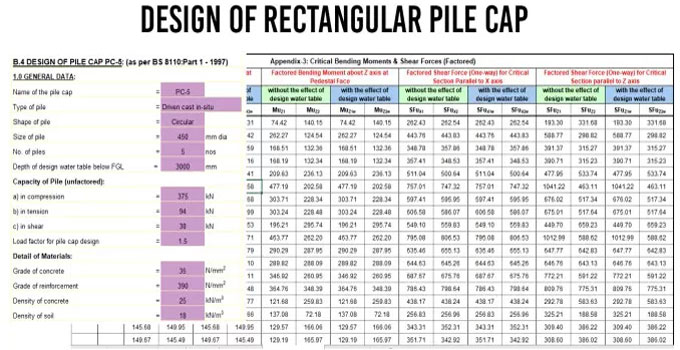 How to design a rectangular pile cap with spreadsheet
