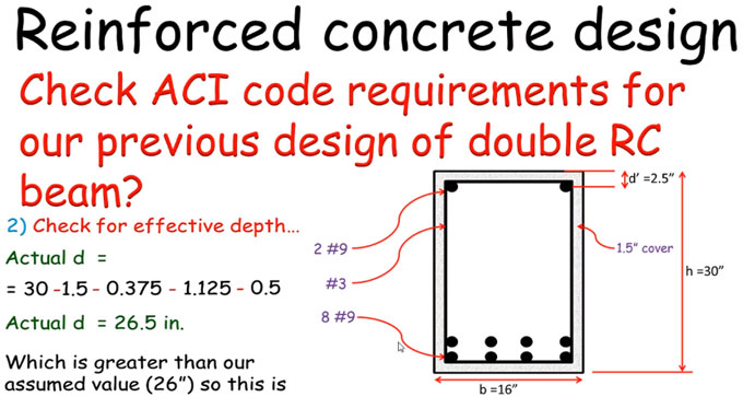 How to examine the ACI code requirements for designing the reinforced concrete beam