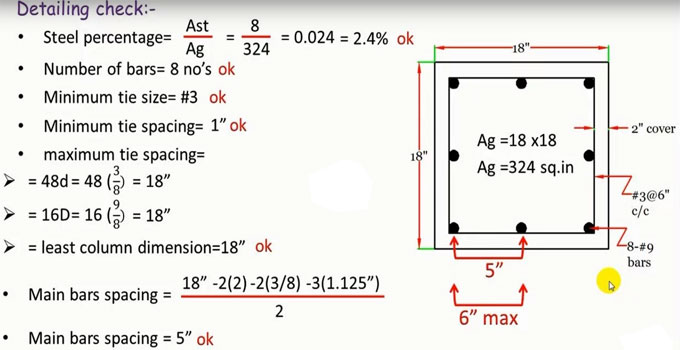 Process for designing a square reinforced concrete column following ACI-318 codes