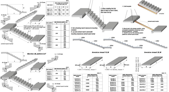 Download Reinforced Concrete Staircase Design Sheet