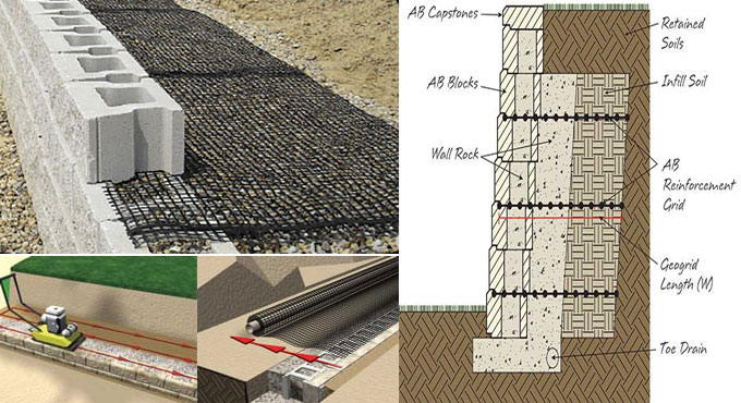 AB Reinforcement Grid can lock your retaining wall in exact position