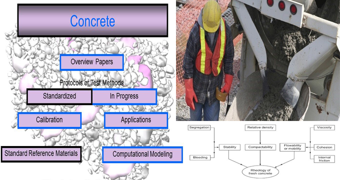 Study of Rheology and its various parameters for fresh concrete
