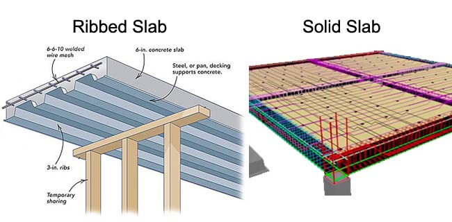 Difference between Ribbed Slab and Solid Slab