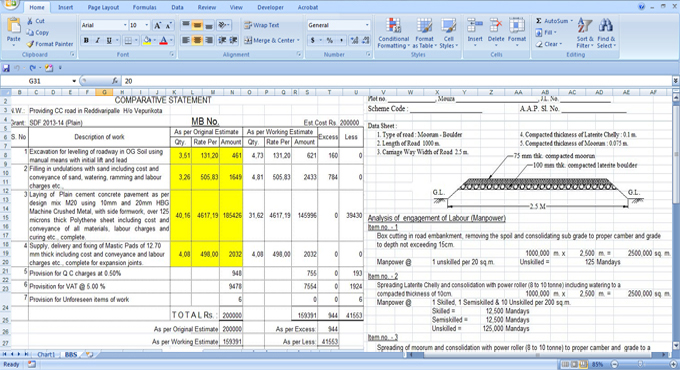 Road Cost Estimation | Road Construction Cost Estimate Spreadsheet