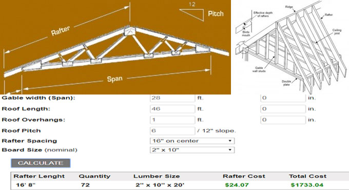 Online demonstration of roof rafter calculator