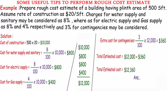 Some useful tips to perform rough cost estimate