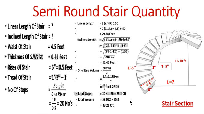 Quantity calculation of semi round stairs
