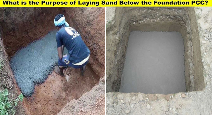 Why soil is provided underneath the footing?