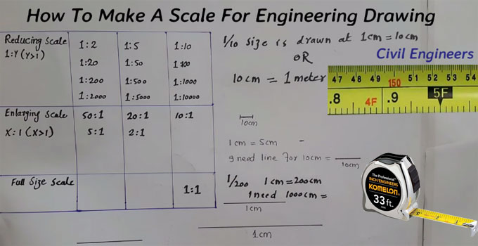 How to produce scale drawings in Civil Engineering