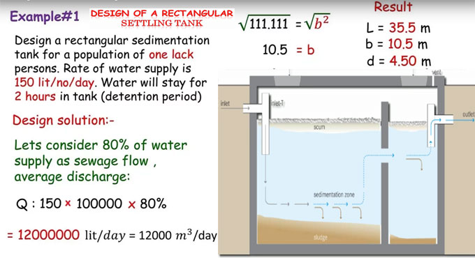 Learn to make the design calculation for a rectangular sedimentation tank