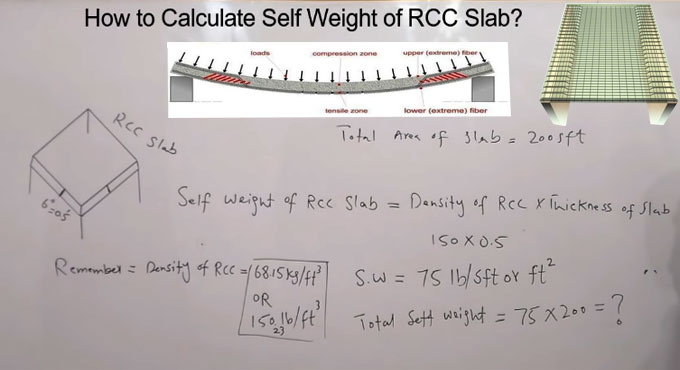 How to measure self weight of RCC slab