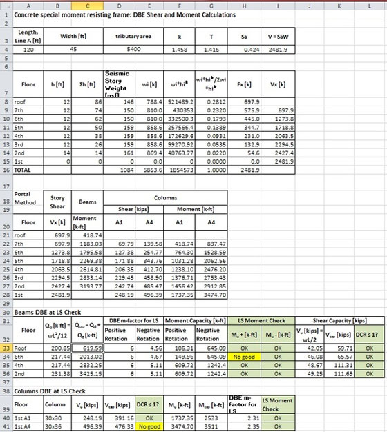 excel spreadsheet design for engineering calculations | civil