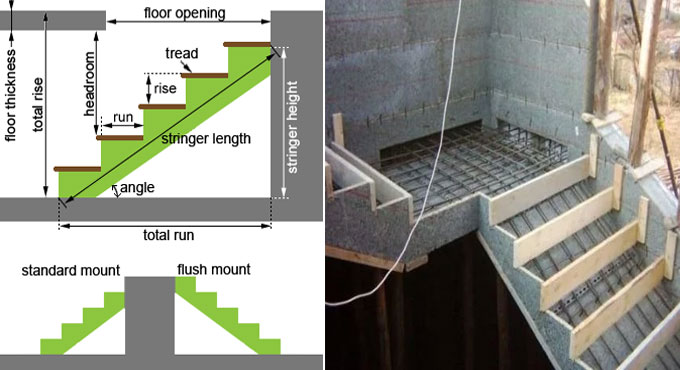 Concrete Stair Calculator