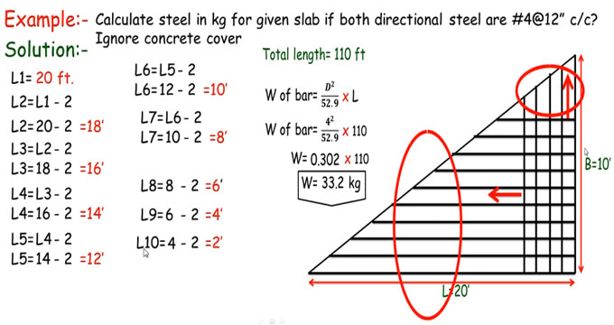 How to compute steel for triangular slab