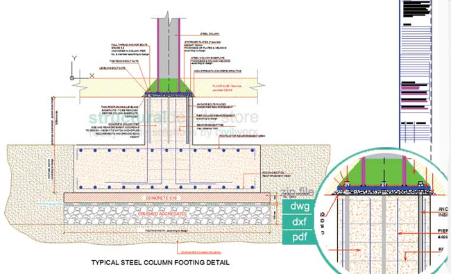 Detail processes for designing foundation for steel column footing