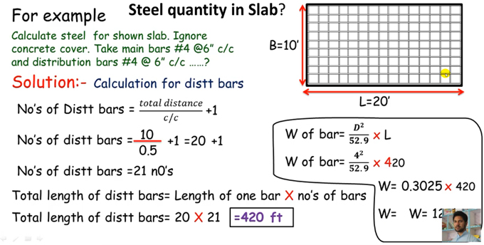 How to measure the quantity of steel for RCC slabs