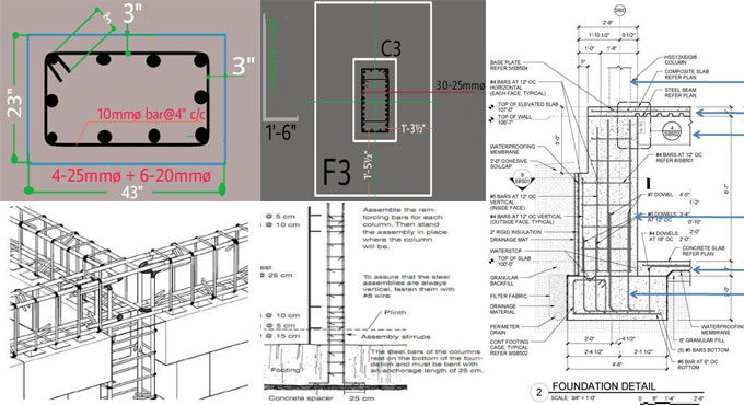 Detail process for positioning steel reinforcement of Neck Column