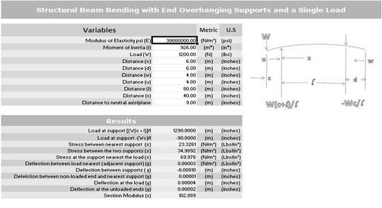 Structural Estimation Sheet