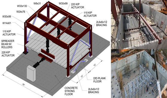 How to make efficient structural design with model & load tests