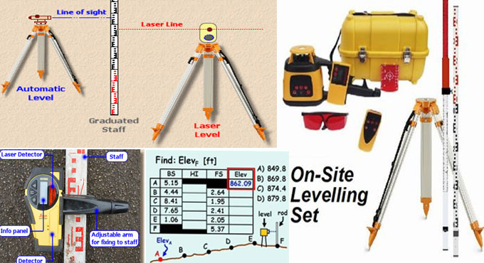 The process to make calculation with a Surveying Laser Level