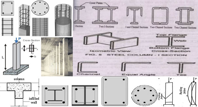 Common Types of Columns in building Construction