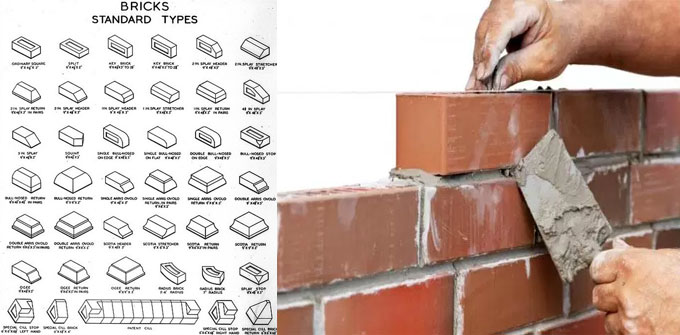 Types Of Bricks Construction Sand Clay Concrete Bricks