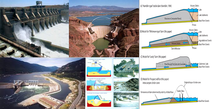 Various Types of Dams