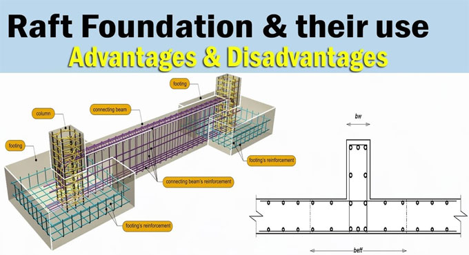 Construction method & types of raft foundation