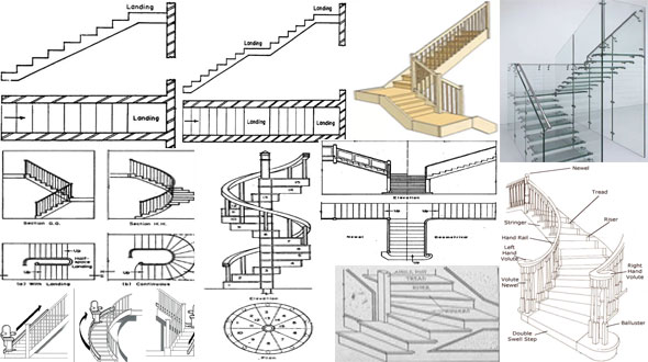 Common types of stairs for building