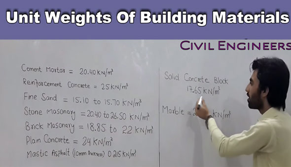 Different types of unit weights of building materials
