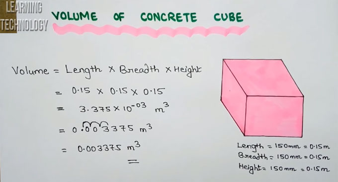 How to find out correct volume of concrete cube