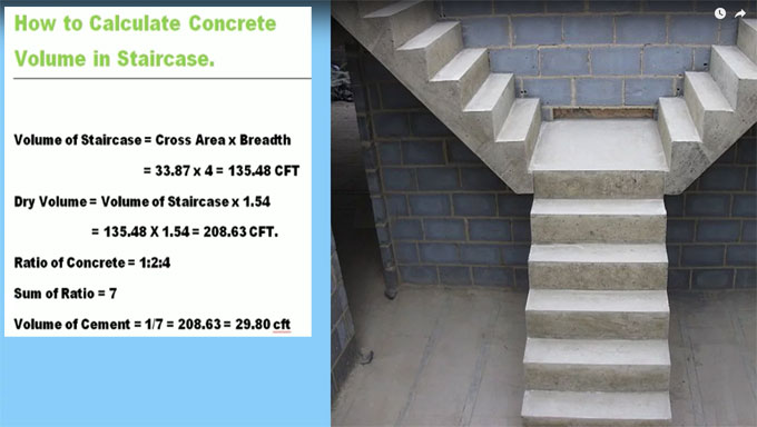 Staircase Concrete Calculation