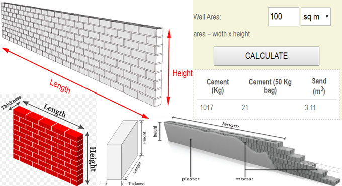 Demo of wall plaster calculator