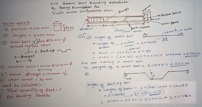 Bar Bending Schedule of RCC Beam and weight of steel in Beam