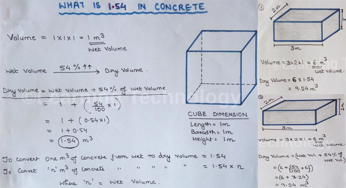 How to validate 1.54 in concrete