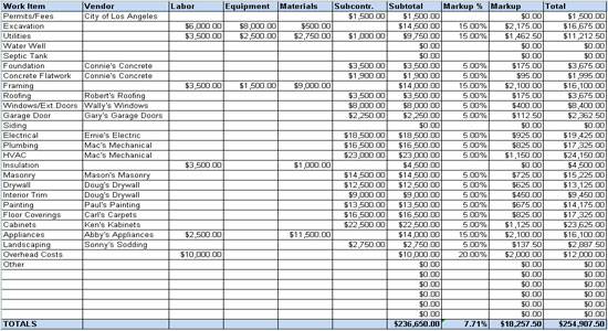 Construction estimating software spreadsheets for Plumbing material spreadsheet